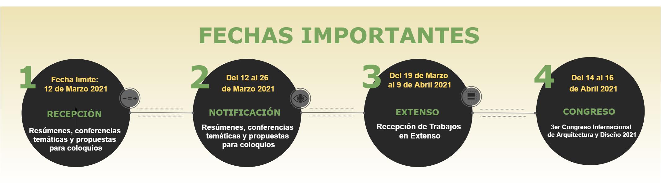 Fechas (4)