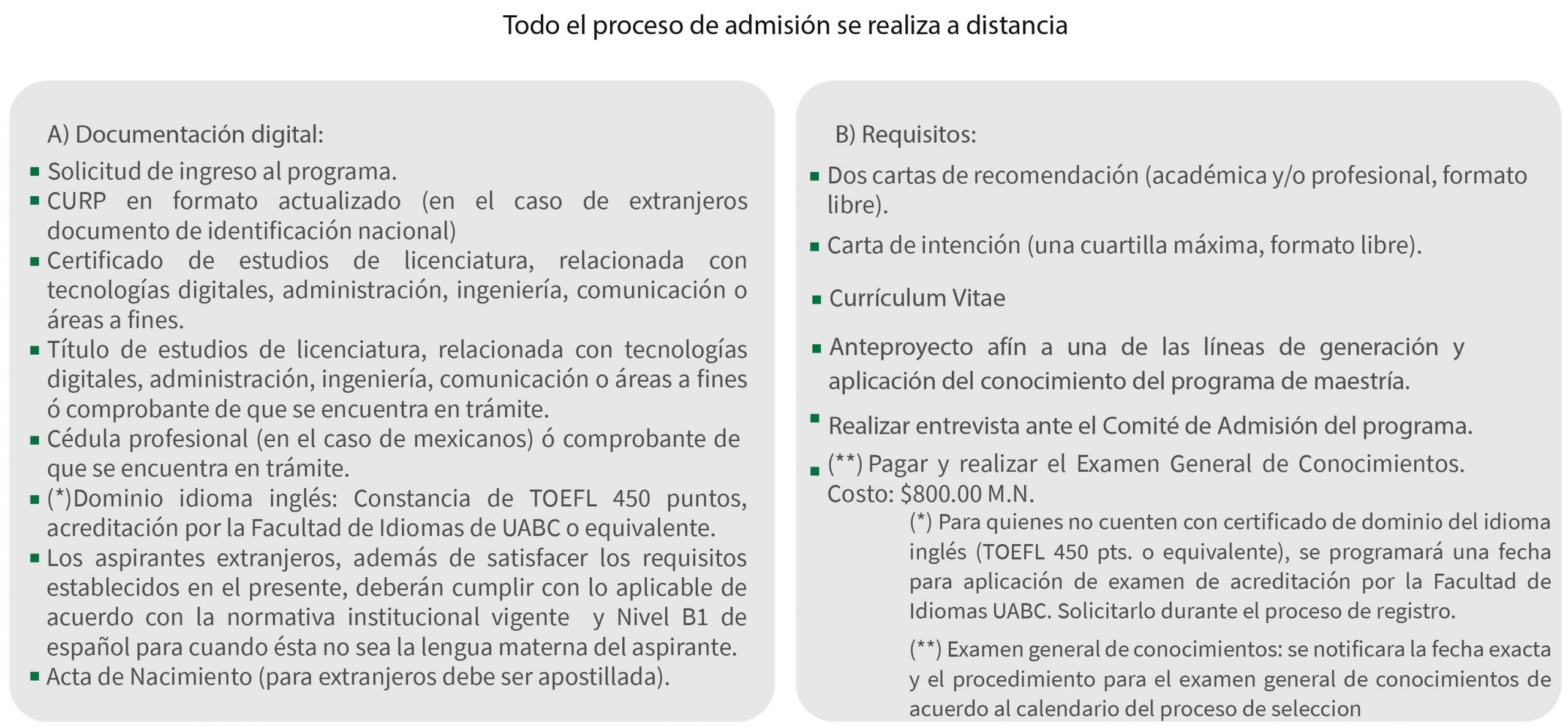 RequisitosIngreso_-01